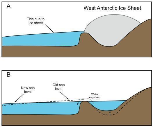 AntarcticIceSheet