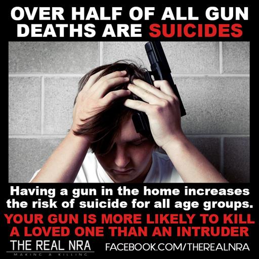 gun-suiciderate
