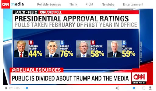 politics-trumpcnnpollingpresidents